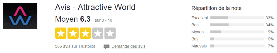 attractive world france